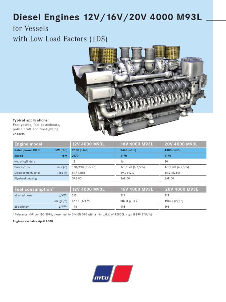 MTU 12V 4000 | Turbocharger | Engines