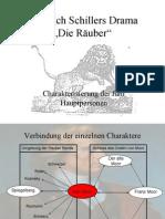Friedrich Schillers Drama 'Die Raeuber'