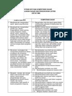 02. KI - KD Mapel Dasar Dan Pengukuran Listrik