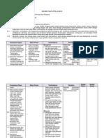 01. SILABUS Teknologi Dasar Otomotif Kelas X_29 Juni 2013