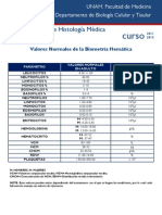 Valores Normales BH