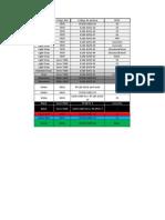 Tabla Resumen Finish ColorsRAL