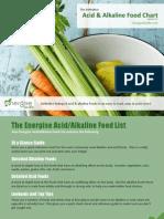 Alkaline Food Chart