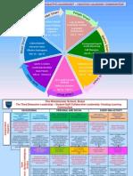 wheel of cross curriculum wheel of the year-13-14
