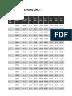 Ring Blank Lengths Chart.docx