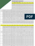 SMU Summer Timetable 2013