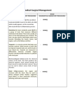 Medical-Surgical Management for RHD