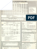 Squad Leader Quick Reference Data Card (English) - V4