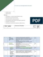 Draft+Modul+Online Managementul+Stresului+++IH