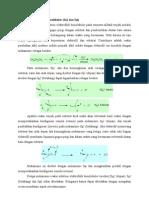 Substitusi elektrofilik bimolekuler