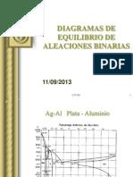 55012- Metalurgia y Soldadura- Diagramas de Equilibrio
