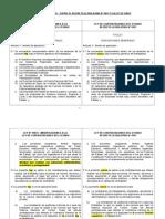 Cuadro Comp. DL. 1017-Ley 28973