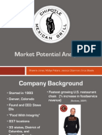 121054812 Chipotle International Market Potential Analysis (1)