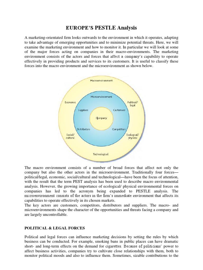 pest analysis of european market