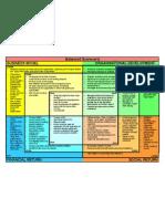 Balanced Scorecard_Managed Workspace