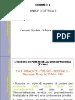 Leccesso Di Potere - Le Figure Sintomatiche
