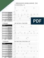 Gráficas Posición, velocidad y aceleración (r de 2m)