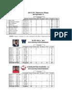 2013 CFL Defensive Stops Week 11