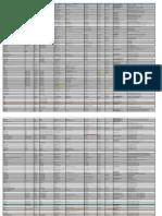 Base de données 20022012
