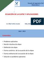 Ecuacuacion de La Elipse