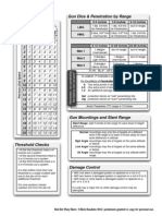 Play Sheet - Fullnef