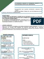 Formulas de Finanzas II