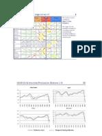 Economic Cycle 062009 LWS