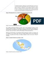 Mercado de Huevo y Posible Justificacion Del Proyecto