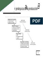 Secuenciacion 2005 PDF