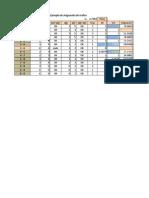 Ejemplo Asignacion Trafico R.dial