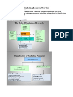 Marketing Research Overview