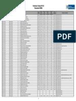 Resultado Enem - 2013-2 1