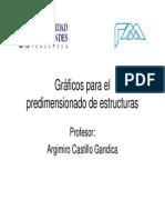 Gr%E1ficos Para El Predimensionado de Estructuras(1)