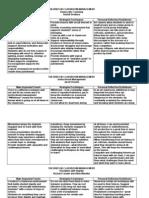 Classroom Mgmt Chart