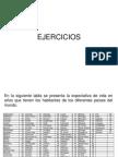 Ejercicios Medidas de Tendecia Central y Dispersion