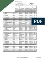 Ccmp - Resultados 3 Valida Copa Nacional de Xco Portoviejo 2013