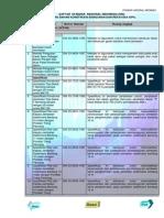 DAFTAR  SNI_Jembatan.pdf