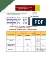 Simbologia Electrica Basica (ANSI/ISA)