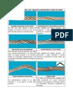 Inspección de cables de acero3