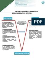 LIF_U2_A4_JURE.pdf