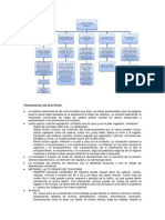 preinforme quimk 1