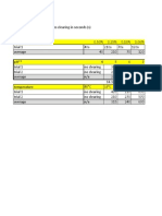 Copy of Enzyme Data_13174