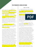 Fed Statement June 2009