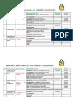 Representantes y Organizaciones Del Distrito de Grocio Prado
