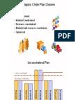 ASCP Plan Types