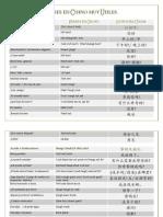 汉语 (Frases en chino)