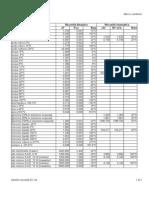 tabella viscosità r01