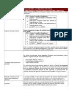 Requisiti.doc 1