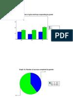 olweus graphs 12-13