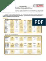 Columnas GC Quadrex Aplicaciones, Cromatogramas Composicio